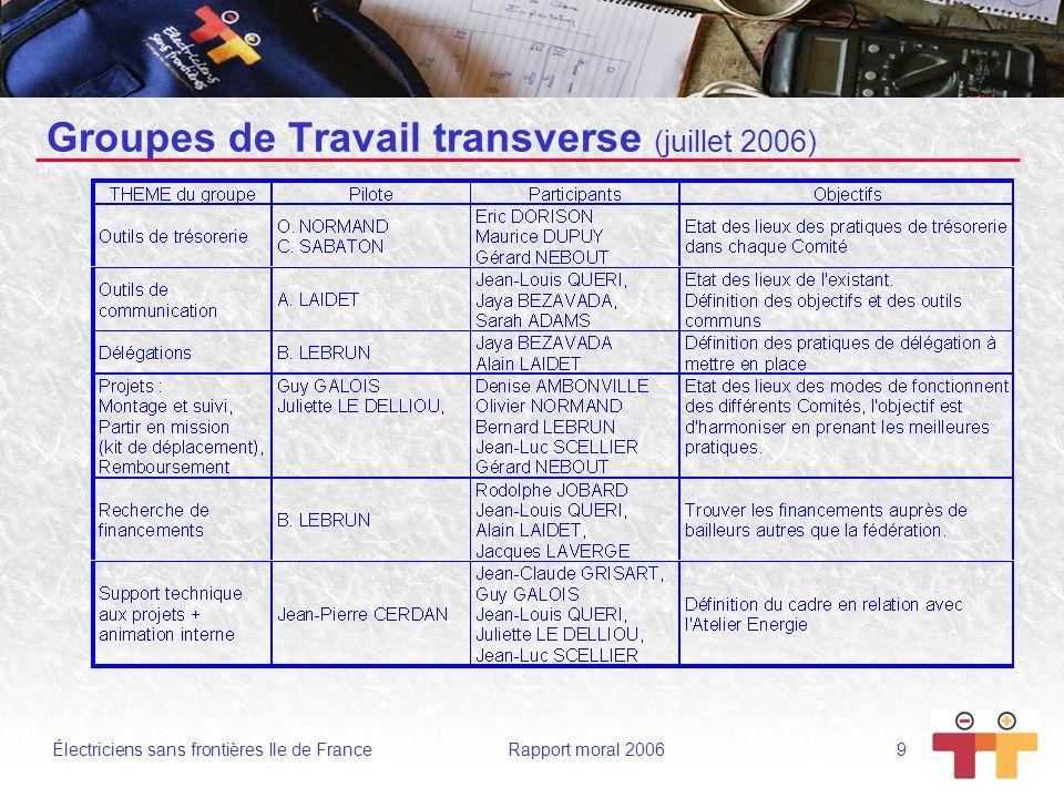 Groupes de Travail transverse (juillet 2006)