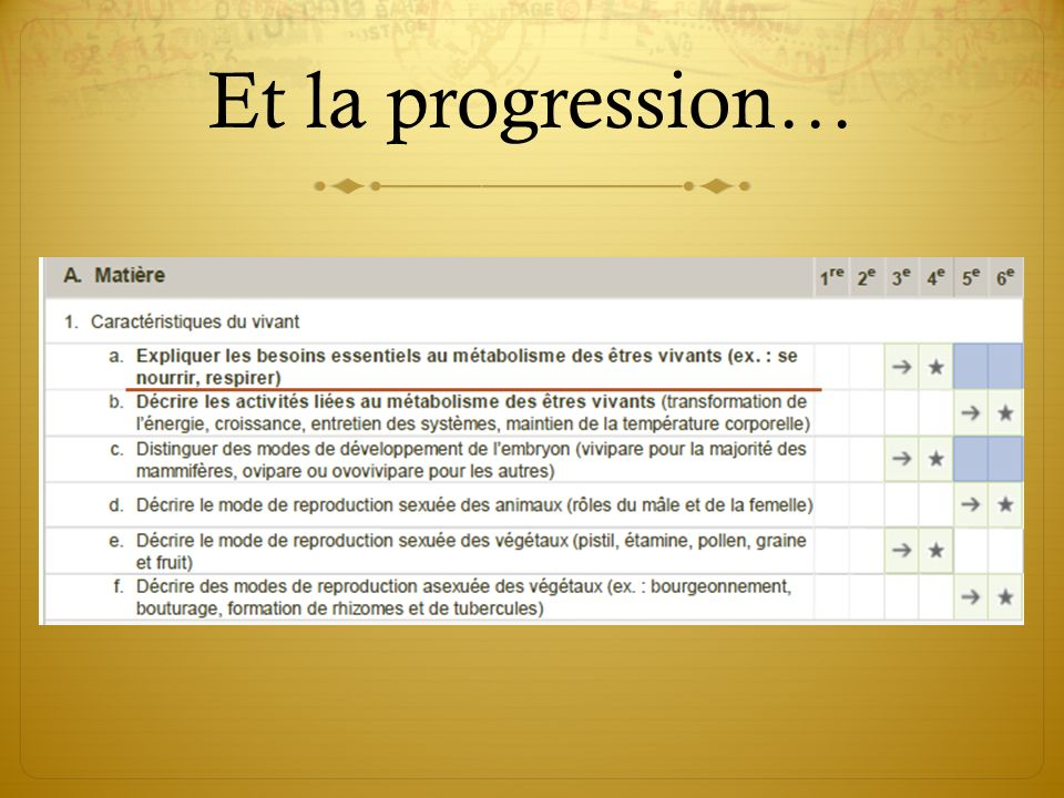 Et la progression…