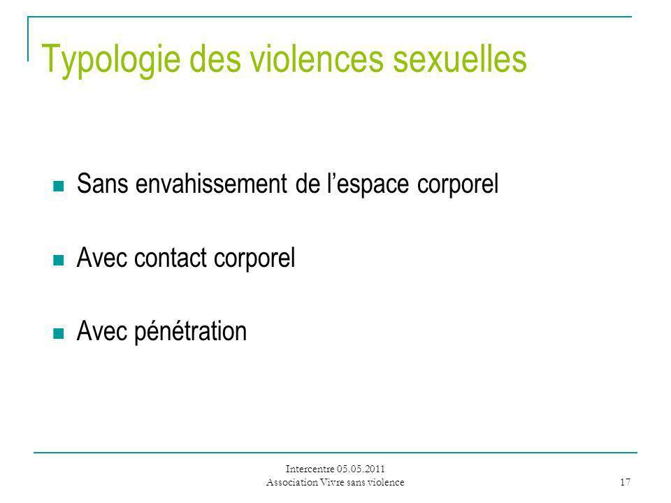 Typologie des violences sexuelles