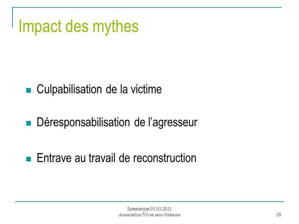 Intercentre 05.05.2011 Association Vivre sans violence