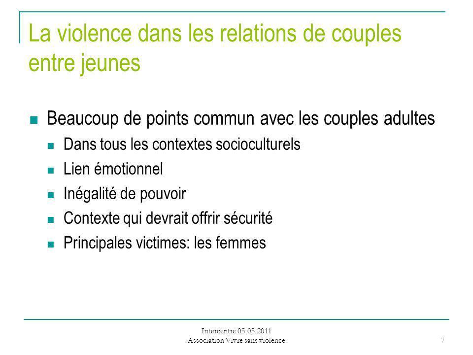 La violence dans les relations de couples entre jeunes