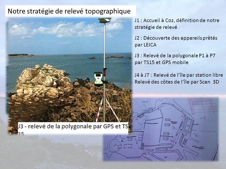 Notre stratégie de relevé topographique
