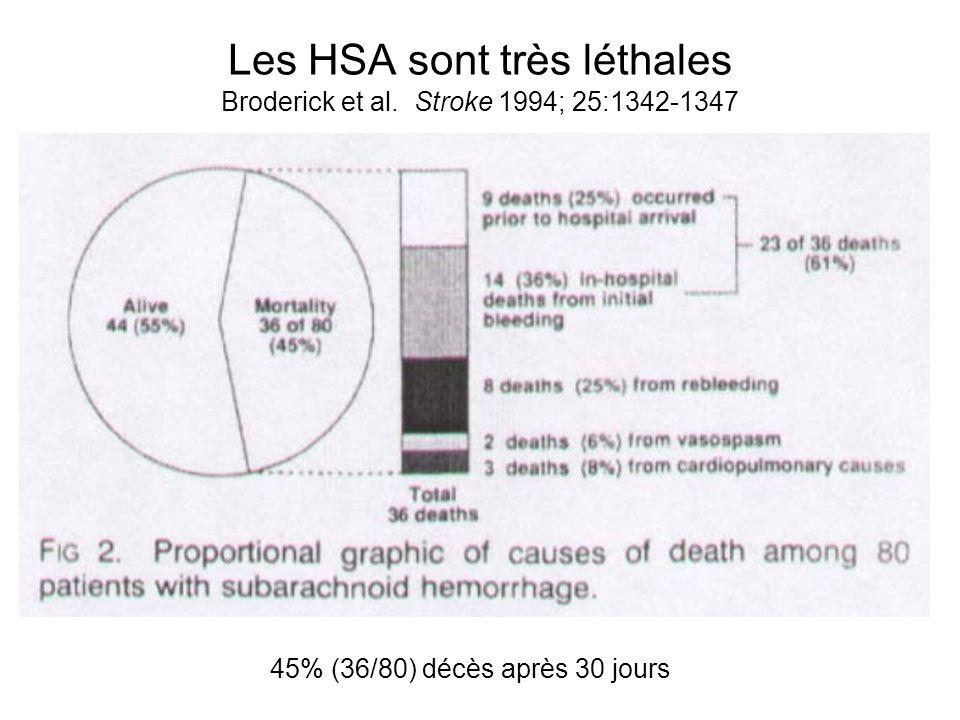Les HSA sont très léthales Broderick et al. Stroke 1994; 25:1342-1347