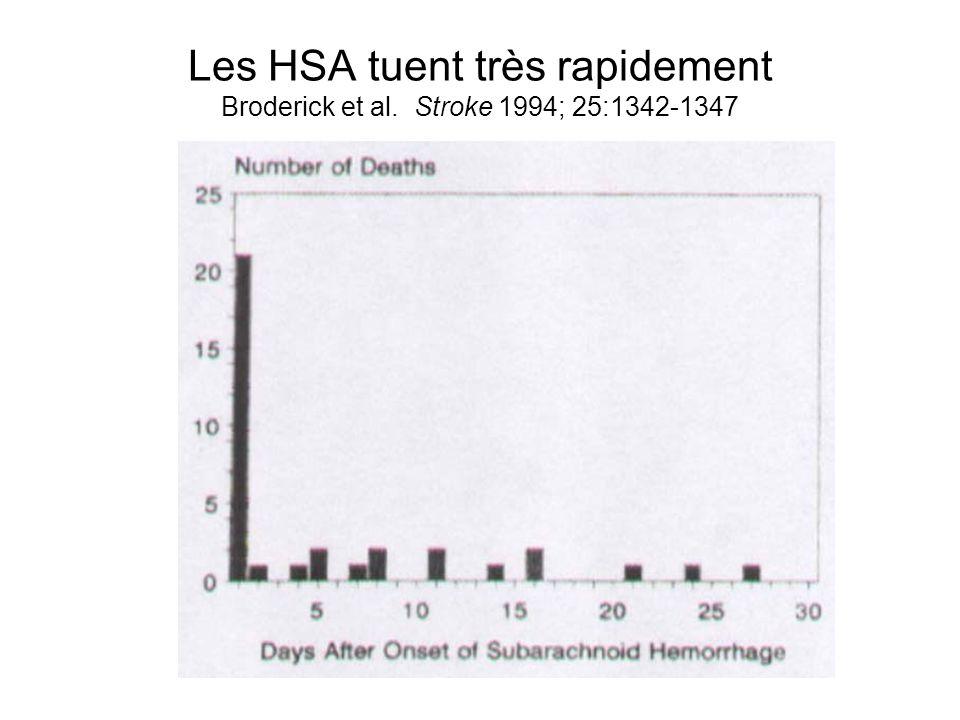 Les HSA tuent très rapidement Broderick et al