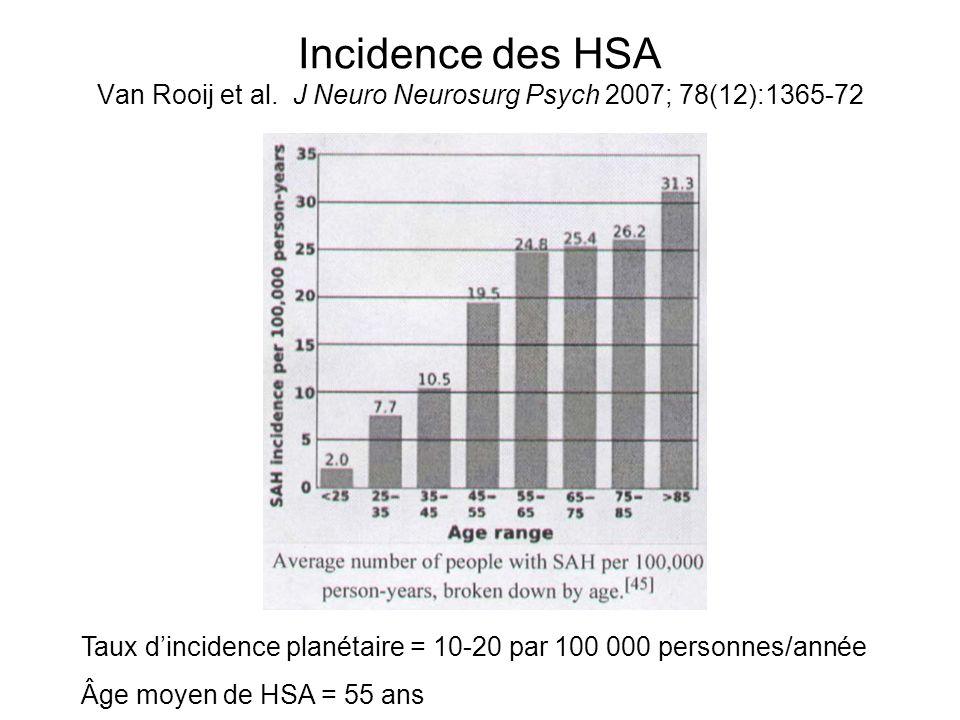 Incidence des HSA Van Rooij et al