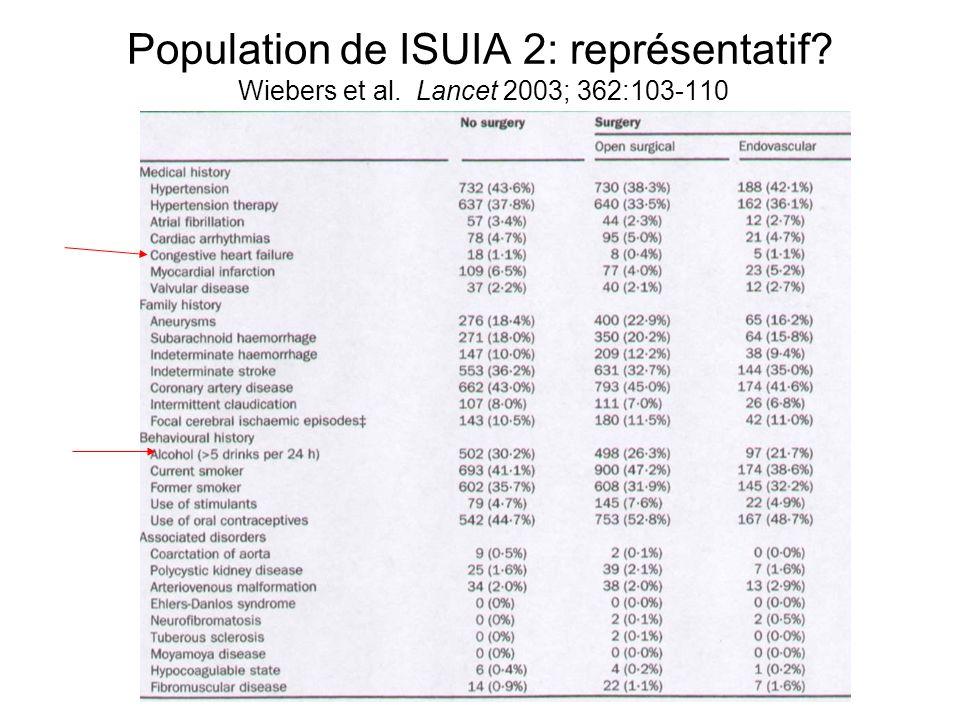 Population de ISUIA 2: représentatif. Wiebers et al