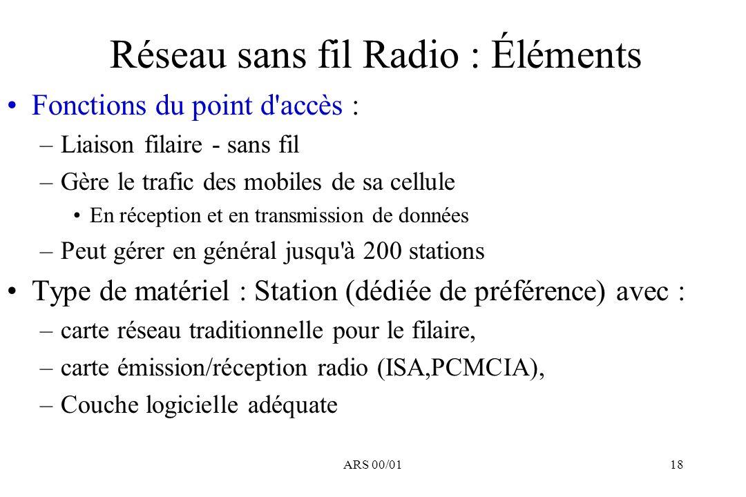 Réseau sans fil Radio : Éléments