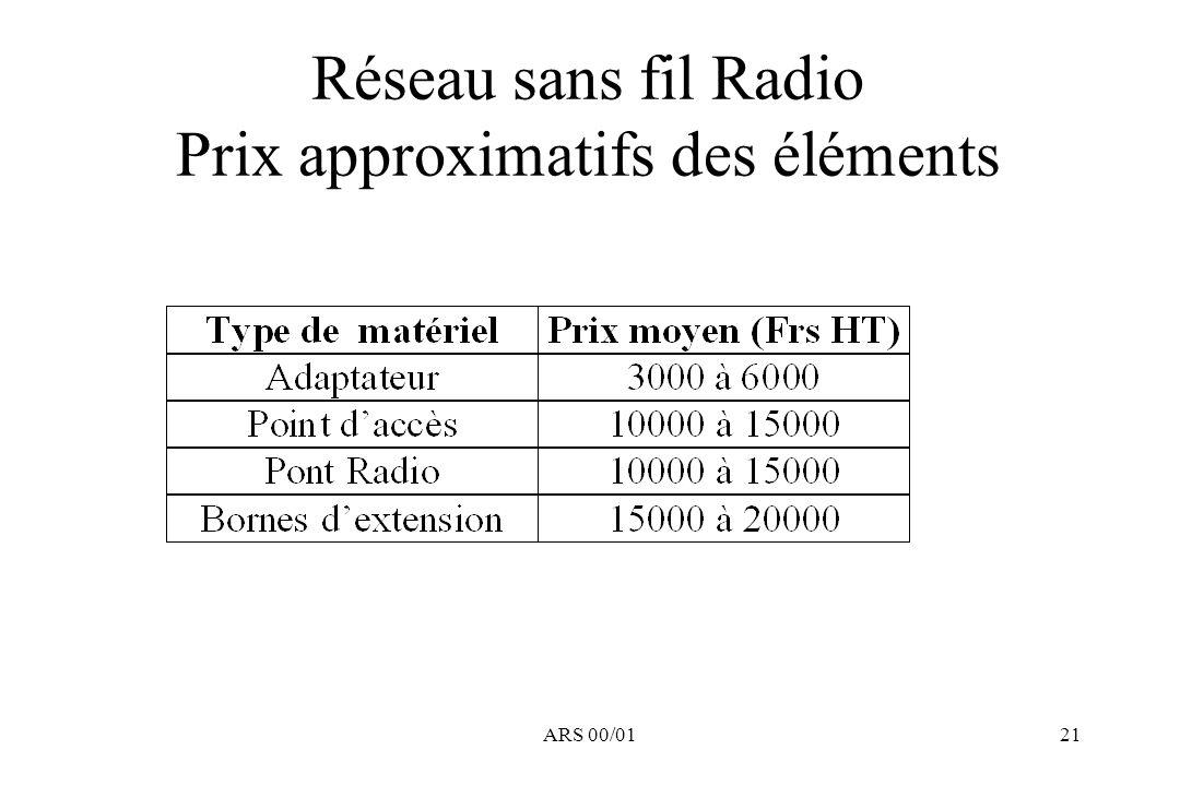 Réseau sans fil Radio Prix approximatifs des éléments