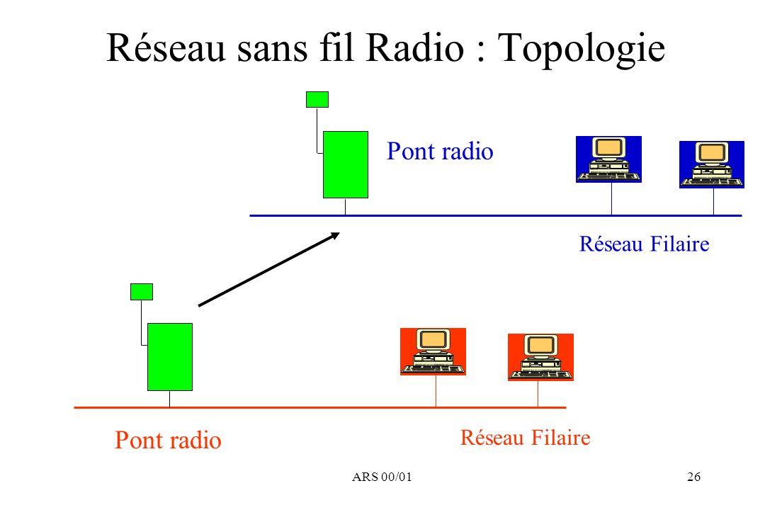Réseau sans fil Radio : Topologie