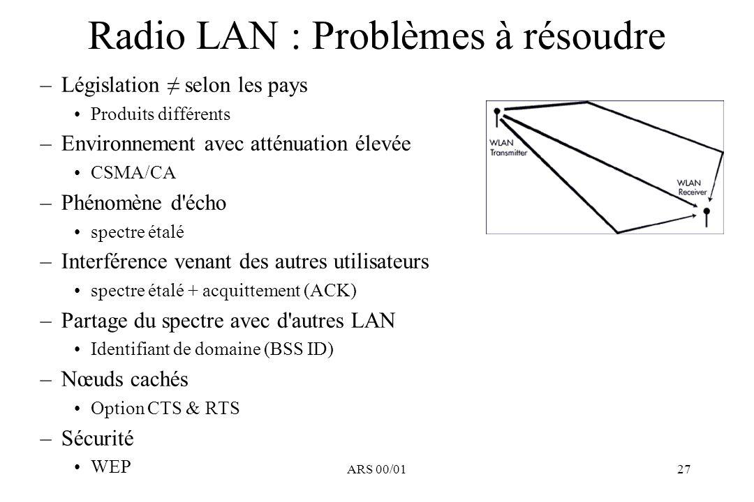 Radio LAN : Problèmes à résoudre