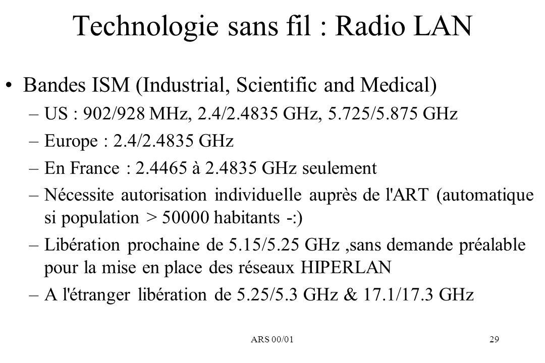 Technologie sans fil : Radio LAN