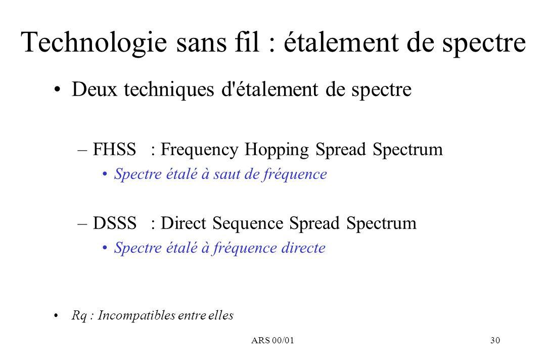 Technologie sans fil : étalement de spectre