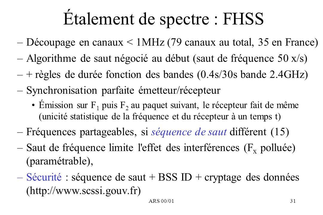 Étalement de spectre : FHSS