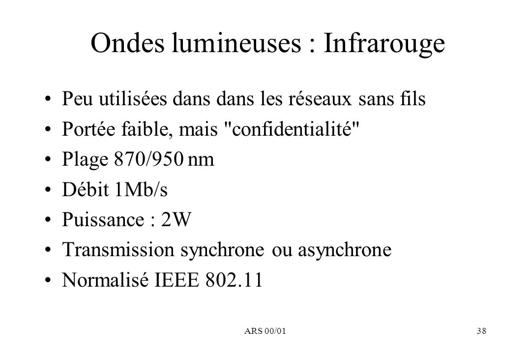 Ondes lumineuses : Infrarouge