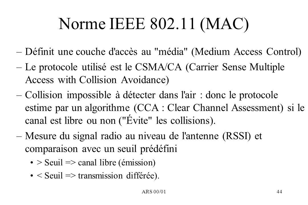 Norme IEEE 802.11 (MAC) Définit une couche d accès au média (Medium Access Control)