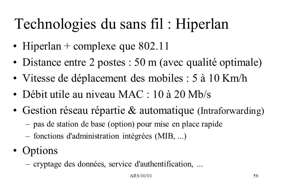 Technologies du sans fil : Hiperlan