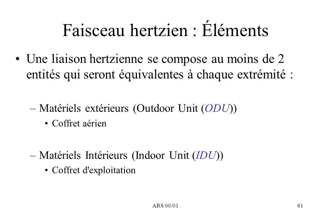 Faisceau hertzien : Éléments