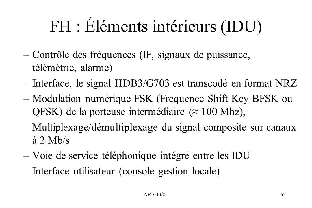 FH : Éléments intérieurs (IDU)