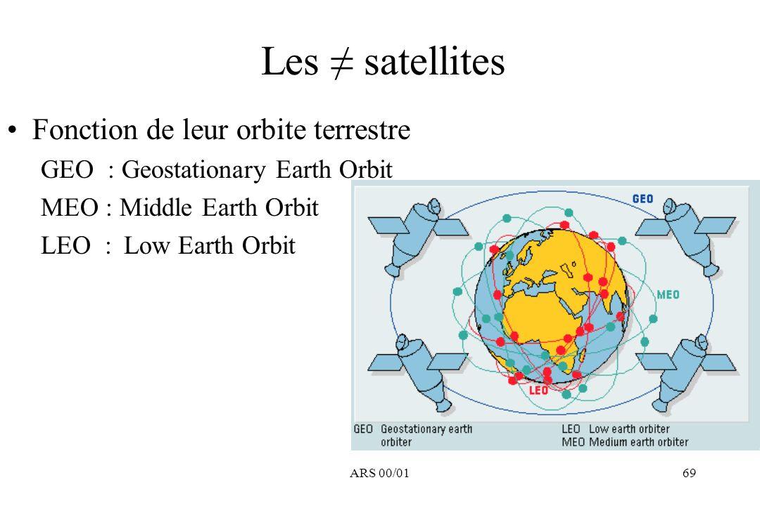 Les ≠ satellites Fonction de leur orbite terrestre