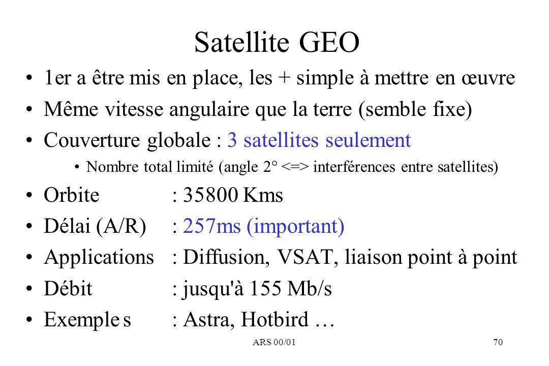 Satellite GEO 1er a être mis en place, les + simple à mettre en œuvre