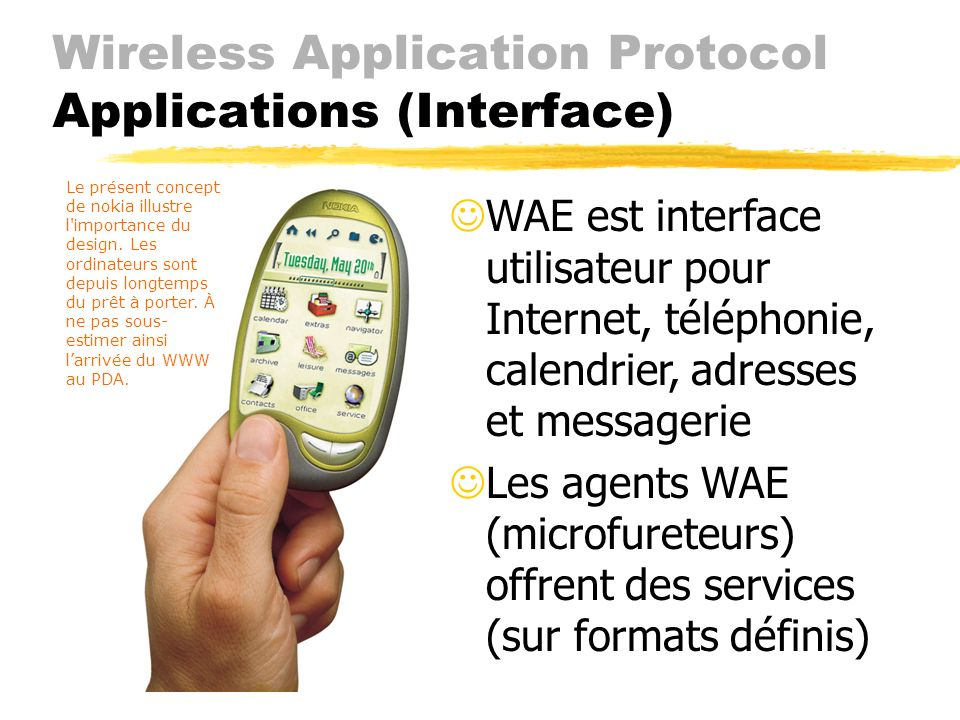 Wireless Application Protocol Applications (Interface)