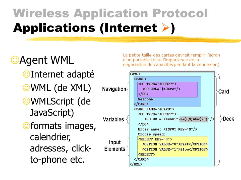 Wireless Application Protocol Applications (Internet )