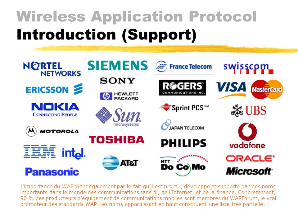 Wireless Application Protocol Introduction (Support)