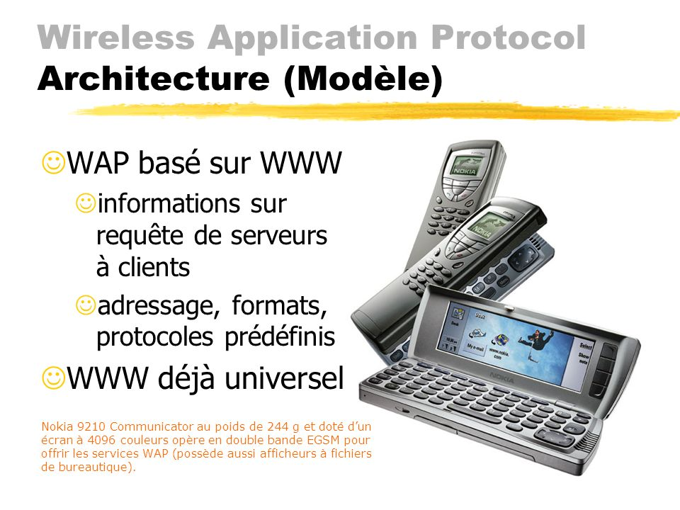 Wireless Application Protocol Architecture (Modèle)