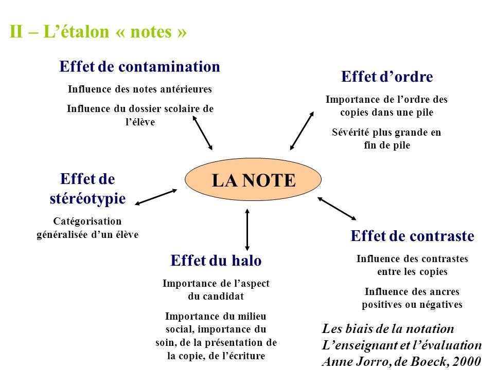 II – L'étalon « notes » LA NOTE Effet de contamination Effet d'ordre