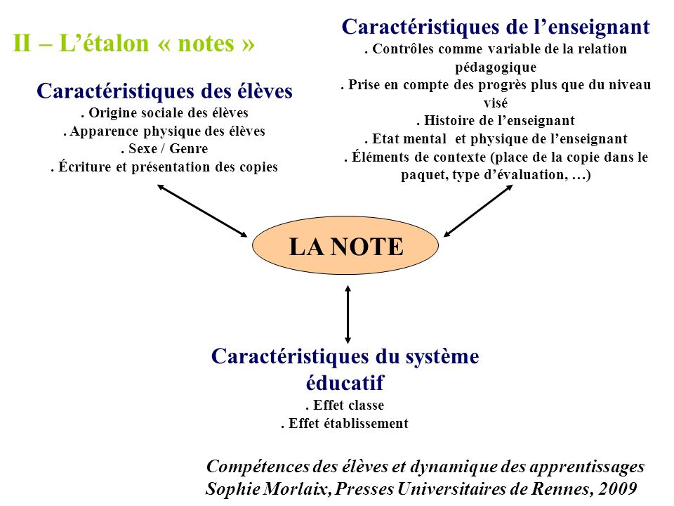 II – L'étalon « notes » LA NOTE Caractéristiques de l'enseignant