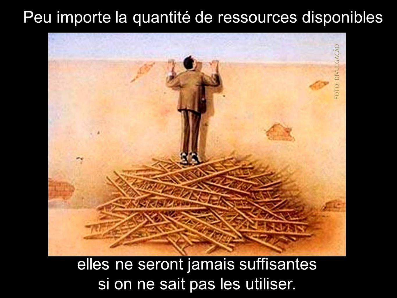 Peu importe la quantité de ressources disponibles