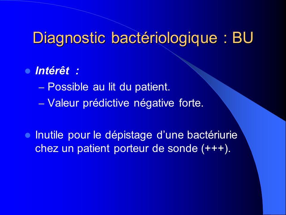 Diagnostic bactériologique : BU