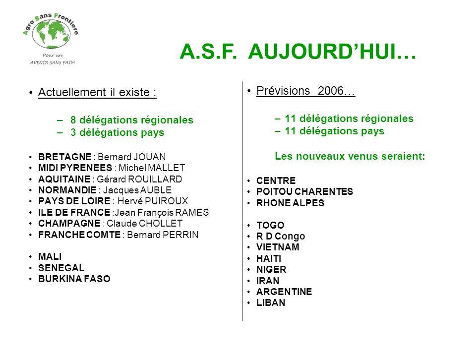 A.S.F. AUJOURD'HUI… Actuellement il existe : Prévisions 2006…