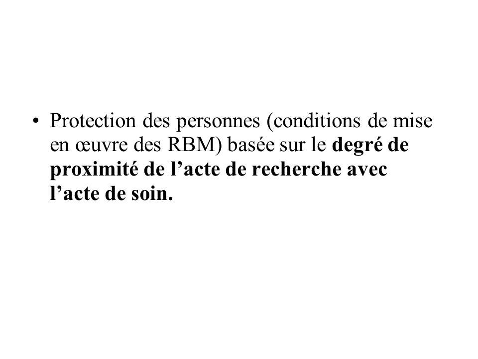 Protection des personnes (conditions de mise en œuvre des RBM) basée sur le degré de proximité de l'acte de recherche avec l'acte de soin.