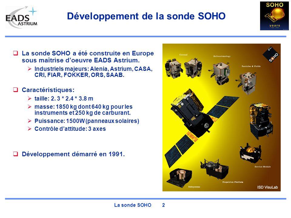 Développement de la sonde SOHO