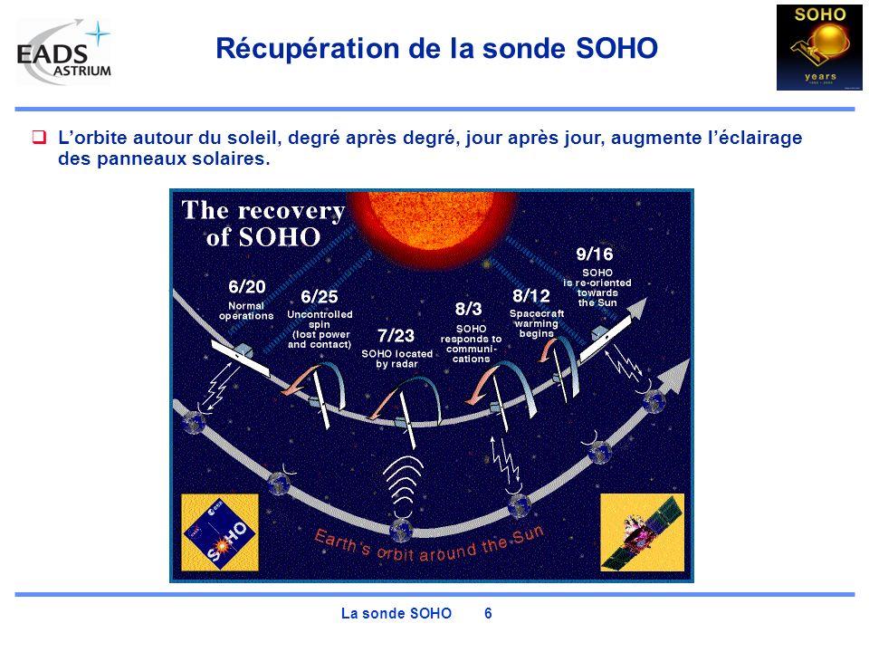 Récupération de la sonde SOHO