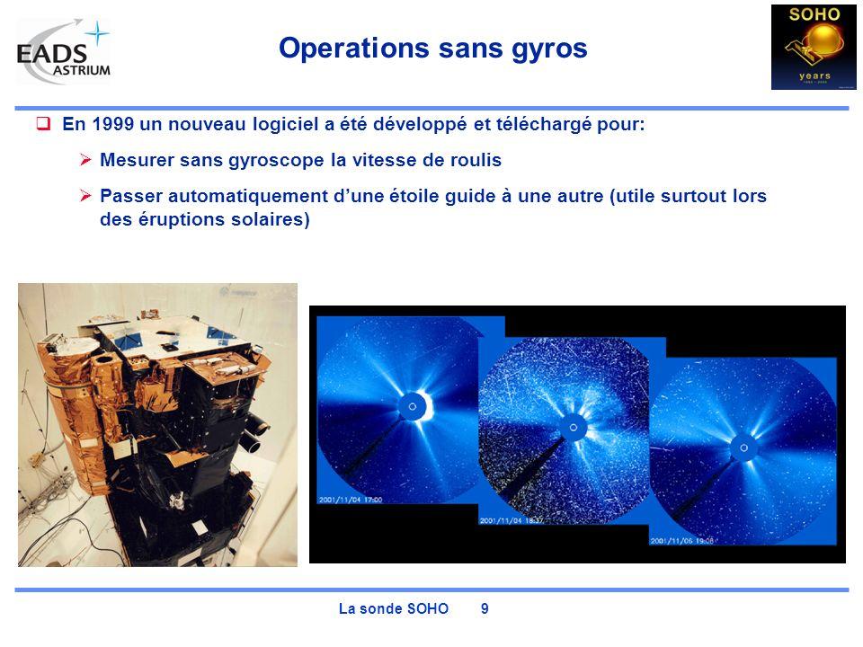 Operations sans gyros En 1999 un nouveau logiciel a été développé et téléchargé pour: Mesurer sans gyroscope la vitesse de roulis.