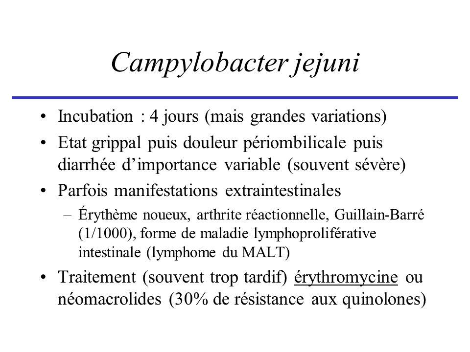 Campylobacter jejuni Incubation : 4 jours (mais grandes variations)