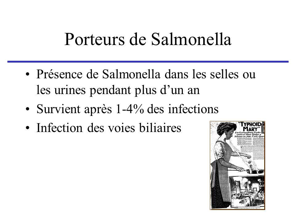 Porteurs de Salmonella