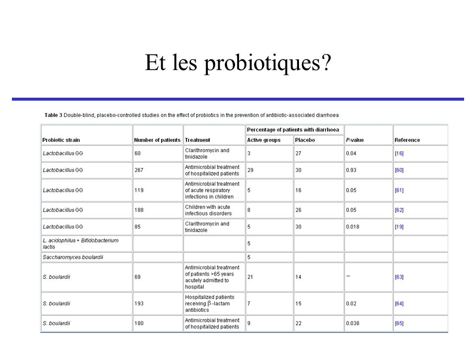 Et les probiotiques