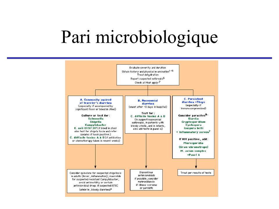 Pari microbiologique
