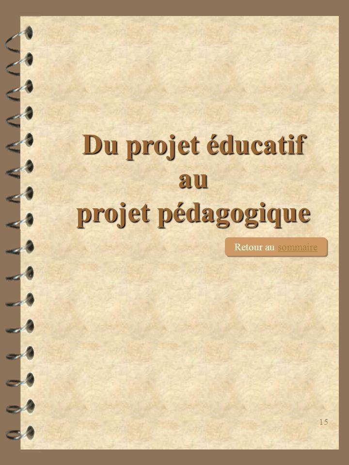 Du projet éducatif au projet pédagogique