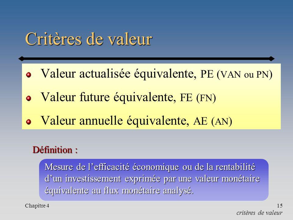 Critères de valeur Valeur actualisée équivalente, PE (VAN ou PN)