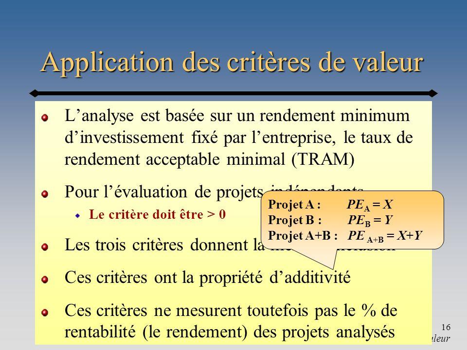 Application des critères de valeur