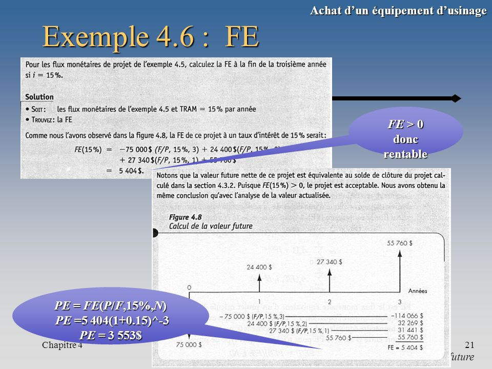 Exemple 4.6 : FE Achat d'un équipement d'usinage FE > 0