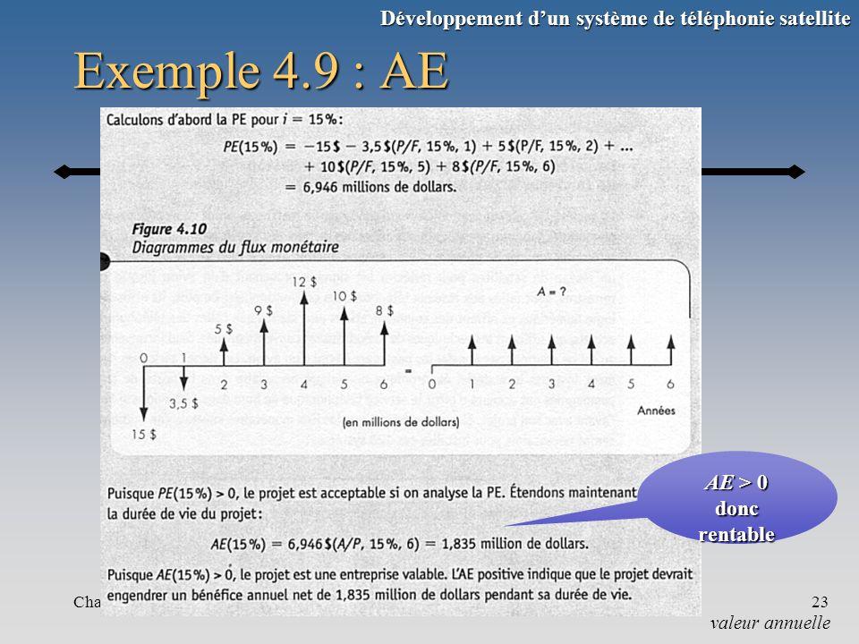 Exemple 4.9 : AE Développement d'un système de téléphonie satellite