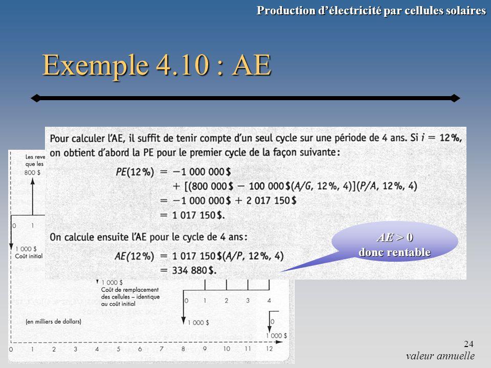 Exemple 4.10 : AE Production d'électricité par cellules solaires