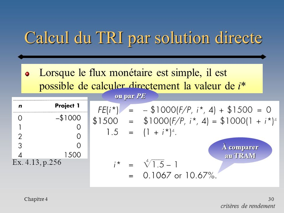 Calcul du TRI par solution directe