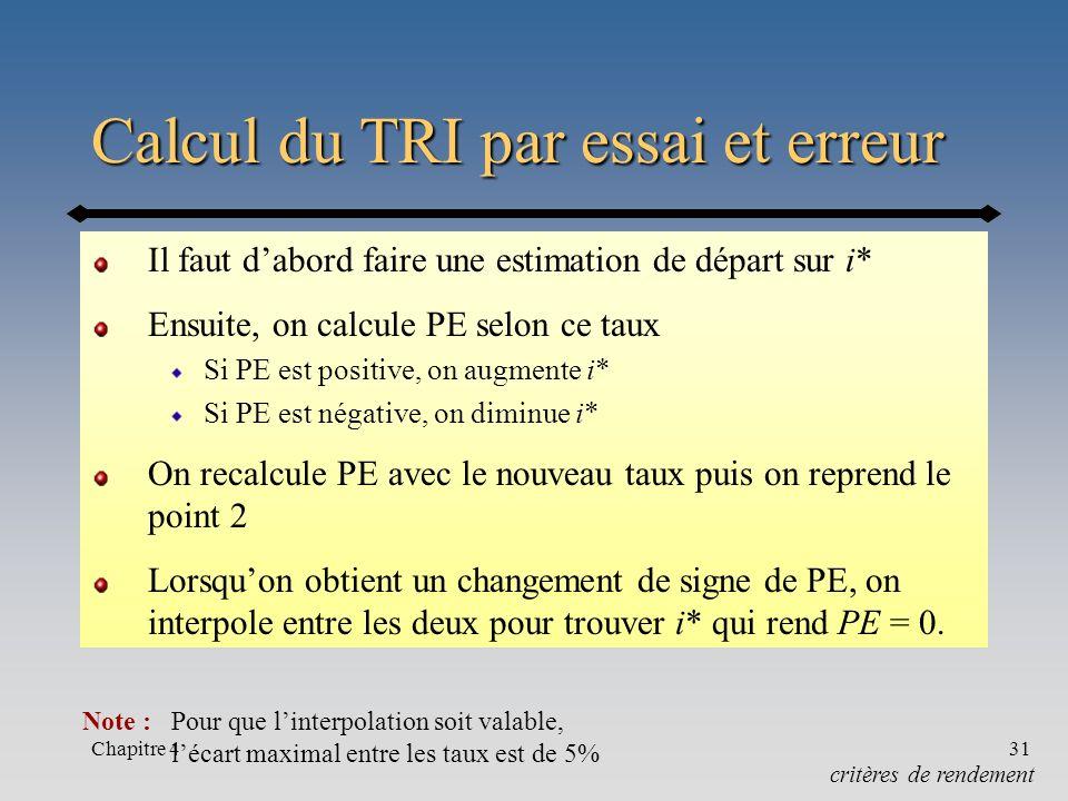 Calcul du TRI par essai et erreur
