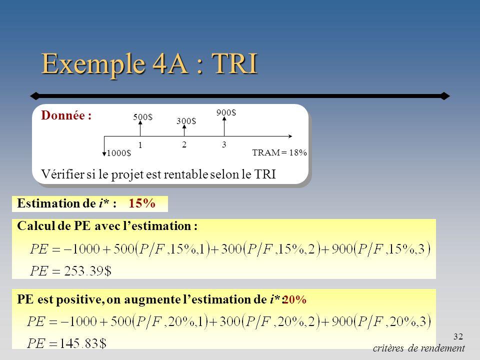 Exemple 4A : TRI Donnée : 900$ 500$ 300$ 1. 2. 3. 1000$ TRAM = 18% Vérifier si le projet est rentable selon le TRI.